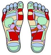 Carrollton Podiatrist | Carrollton Conditions | TX | David H. Eisenberg, DPM, FACFAS |